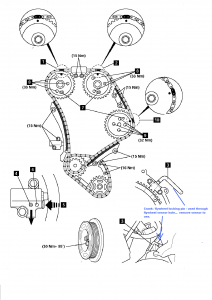 Ford_Transit__TIMING_CHAIN